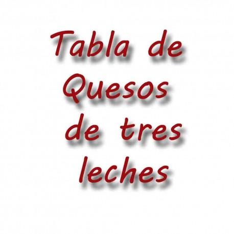 Tabla de Tres Leches