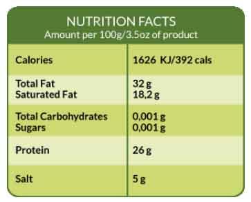 Información nutricional Pecorino